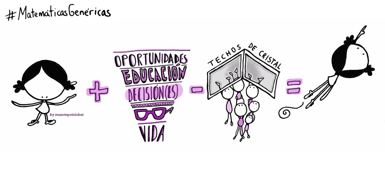 Mujeres+oportunidades+educación+Decisión&decisiones+gafitas moradas para mirar la realidad+tener la posibilidad de Vivir (con dignidad)-los techos de cristal=¡¡Vamos P´alante!!